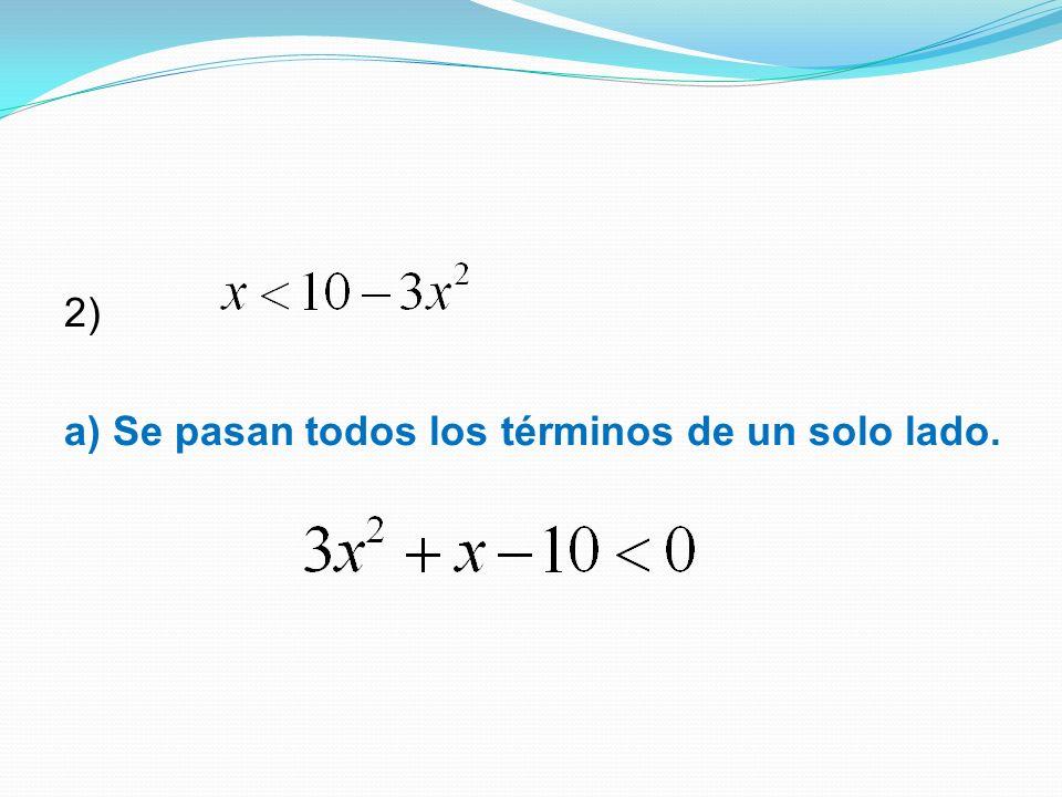 b) Se factoriza completamente. c) Se buscan los números críticos (donde los factores se hacen cero)