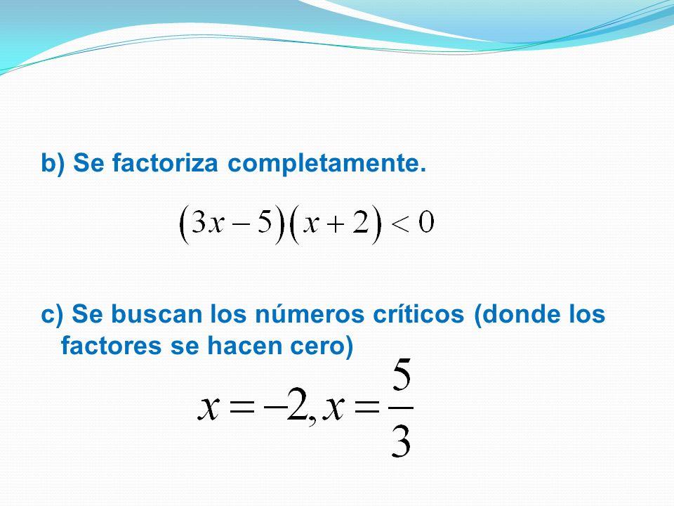 Como la inecuación es 0, escojo el intervalo con signo –, tomando en cuenta que se cierra solo si tiene *.