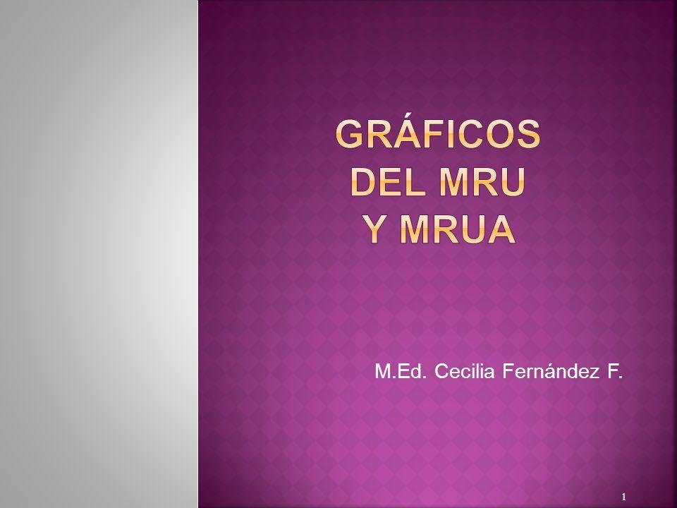 M.Ed. Cecilia Fernández F. 1