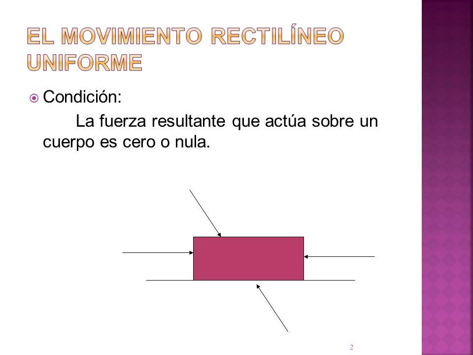 Condición: La fuerza resultante que actúa sobre un cuerpo es cero o nula. 2