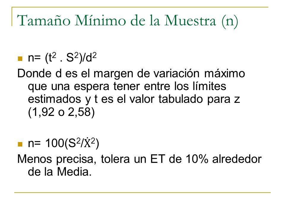 Tamaño Mínimo de la Muestra (n) n= (t 2. S 2 )/d 2 Donde d es el margen de variación máximo que una espera tener entre los límites estimados y t es el