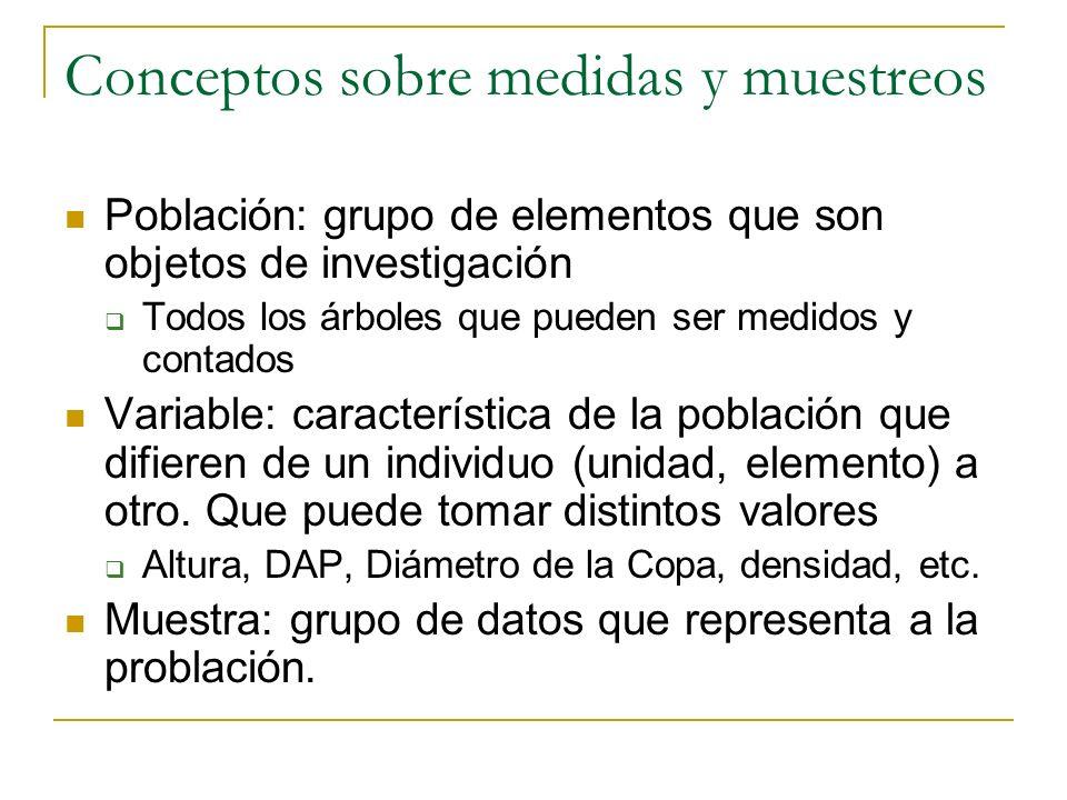 Conceptos sobre medidas y muestreos Población: grupo de elementos que son objetos de investigación Todos los árboles que pueden ser medidos y contados
