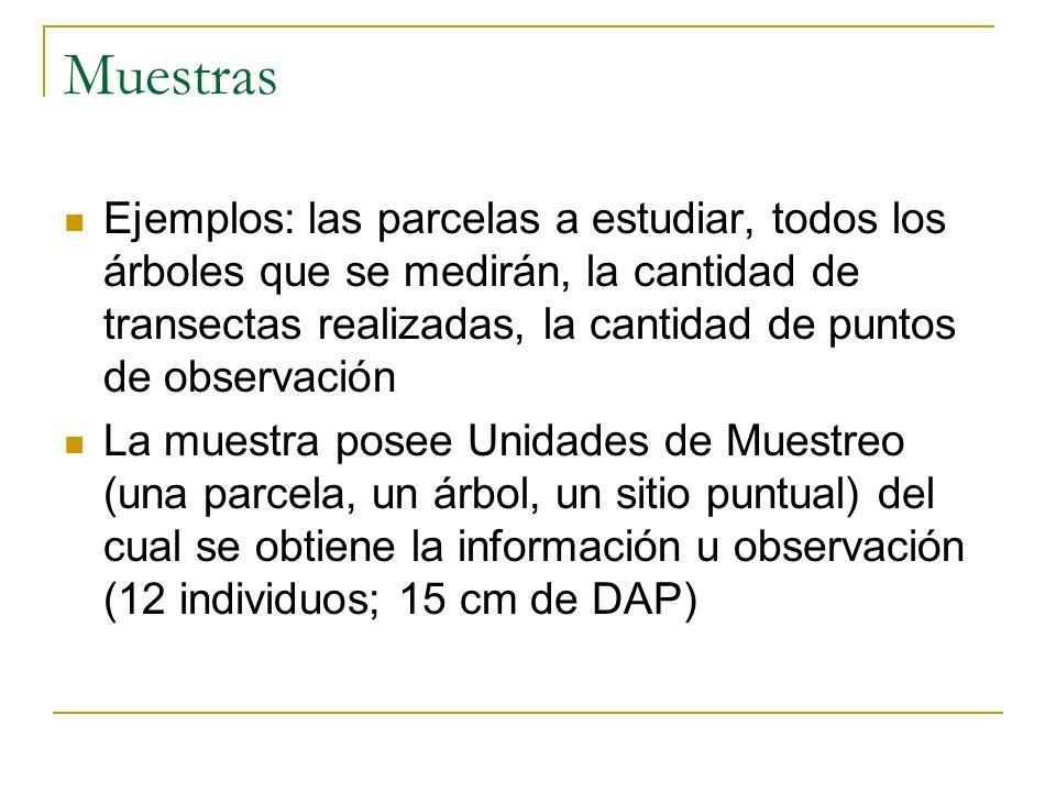Muestras Ejemplos: las parcelas a estudiar, todos los árboles que se medirán, la cantidad de transectas realizadas, la cantidad de puntos de observaci