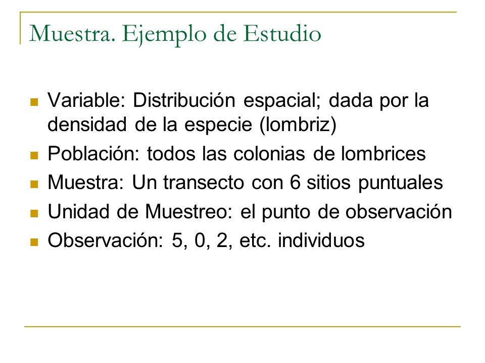 Muestra. Ejemplo de Estudio Variable: Distribución espacial; dada por la densidad de la especie (lombriz) Población: todos las colonias de lombrices M