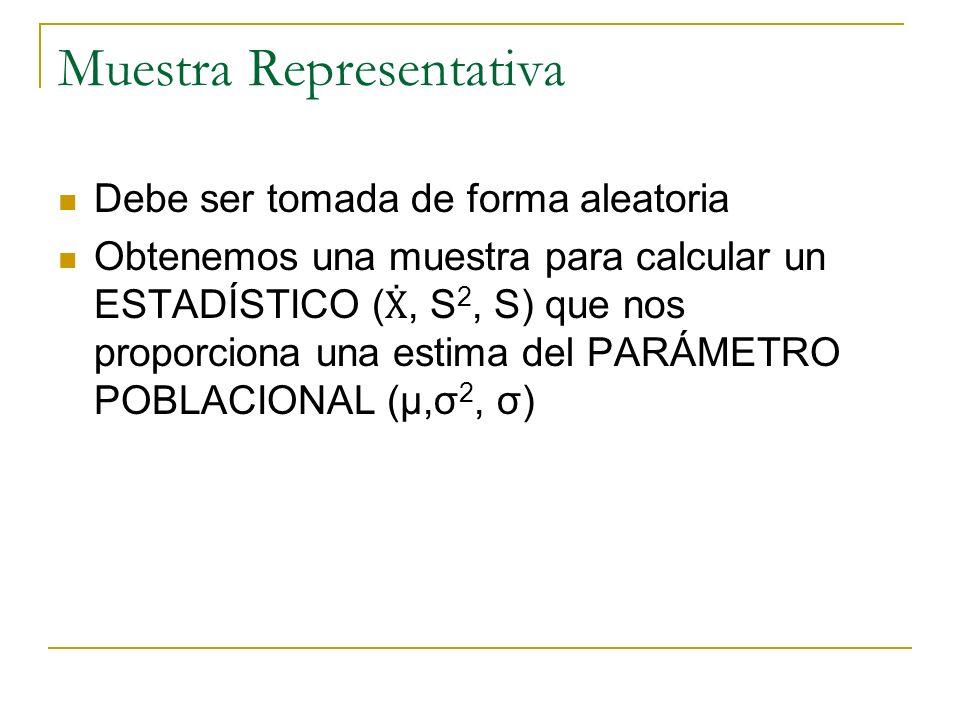 Muestra Representativa Debe ser tomada de forma aleatoria Obtenemos una muestra para calcular un ESTADÍSTICO (, S 2, S) que nos proporciona una estima