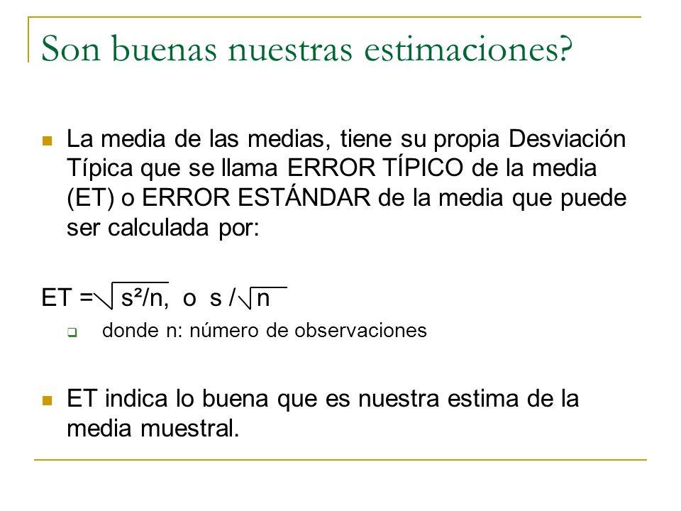 Error Típico, su aplicación Si la media del DAP es 74,00 cm y el ET es ± 0,234 cm, podemos tener una confianza del 68% de que la media poblacional se encuentra entre 73,766 y 74,234 (74 ± 0,234) En 68 ocasiones de cada 100 el intervalo comprenderá la Media Poblacional