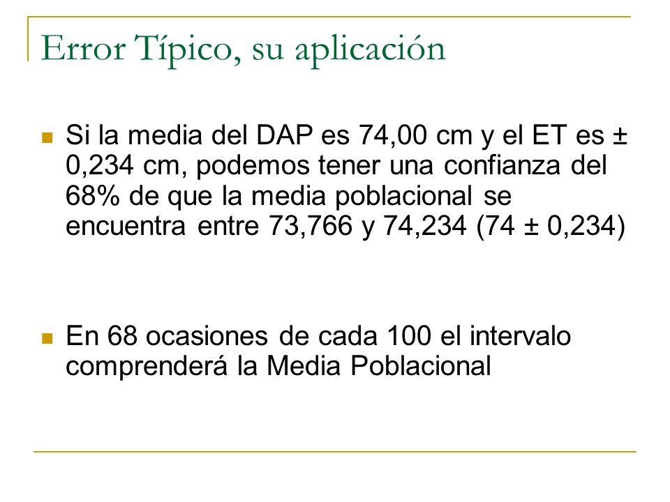 Error Típico, su aplicación Si la media del DAP es 74,00 cm y el ET es ± 0,234 cm, podemos tener una confianza del 68% de que la media poblacional se