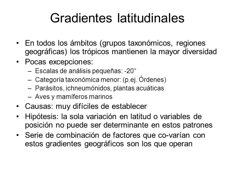 Gradientes latitudinales En todos los ámbitos (grupos taxonómicos, regiones geográficas) los trópicos mantienen la mayor diversidad Pocas excepciones:
