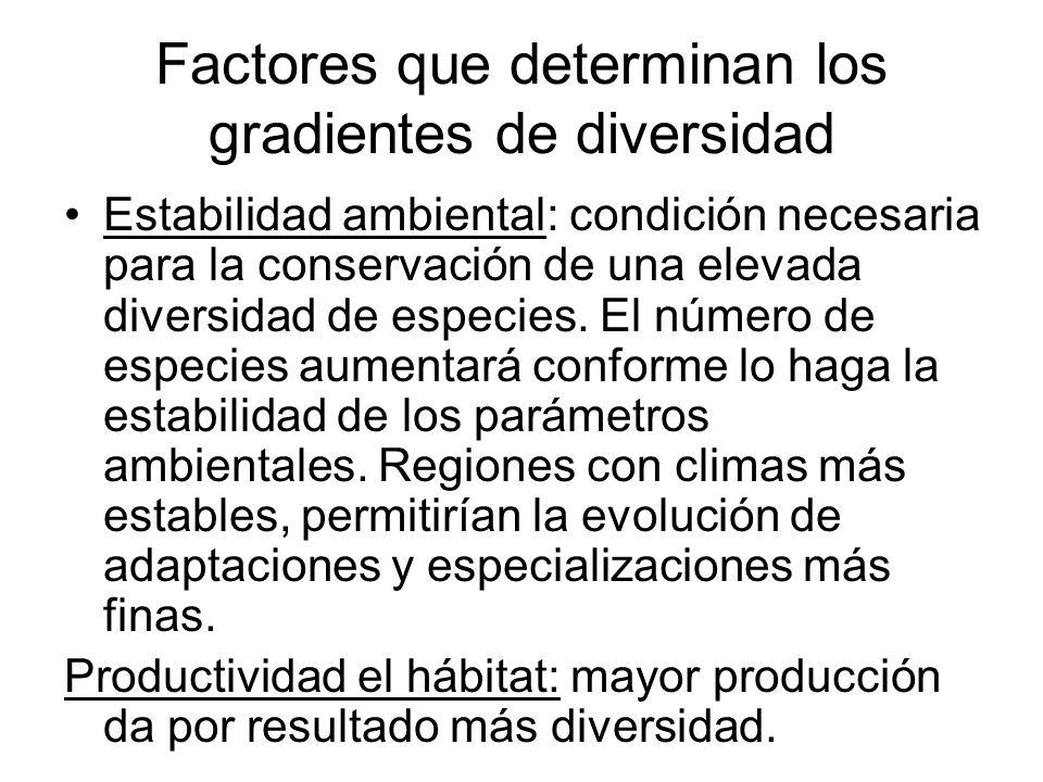Factores que determinan los gradientes de diversidad Estabilidad ambiental: condición necesaria para la conservación de una elevada diversidad de espe