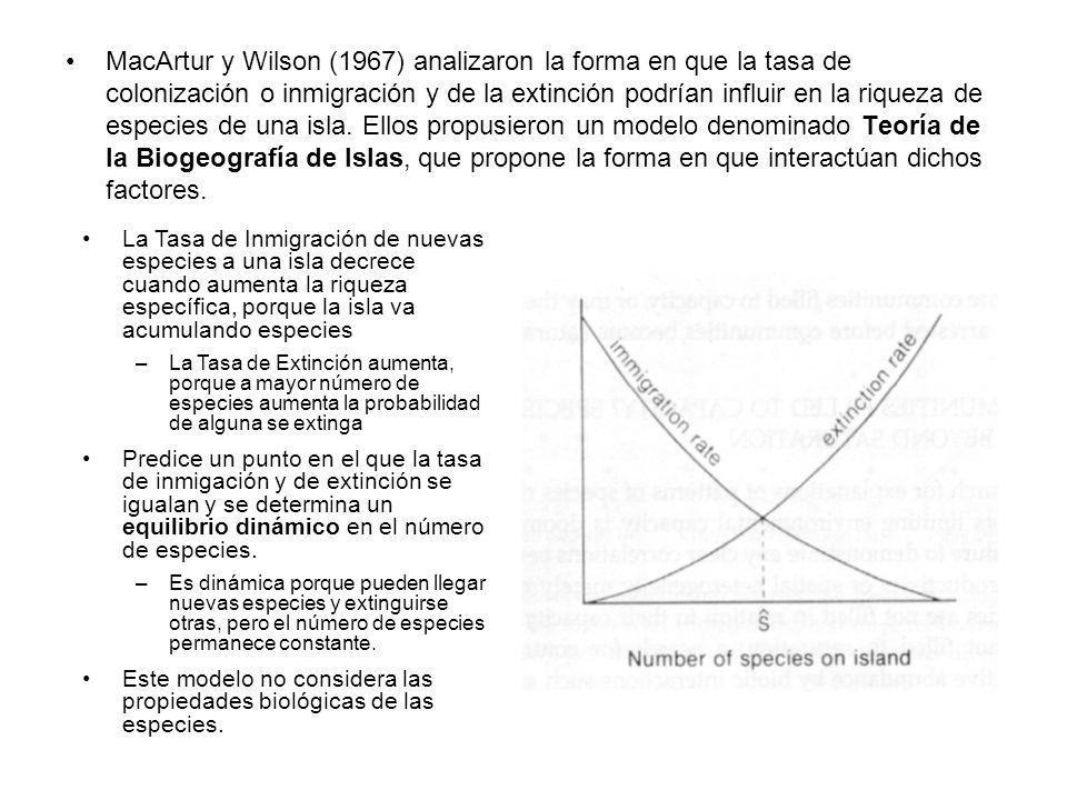 MacArtur y Wilson (1967) analizaron la forma en que la tasa de colonización o inmigración y de la extinción podrían influir en la riqueza de especies