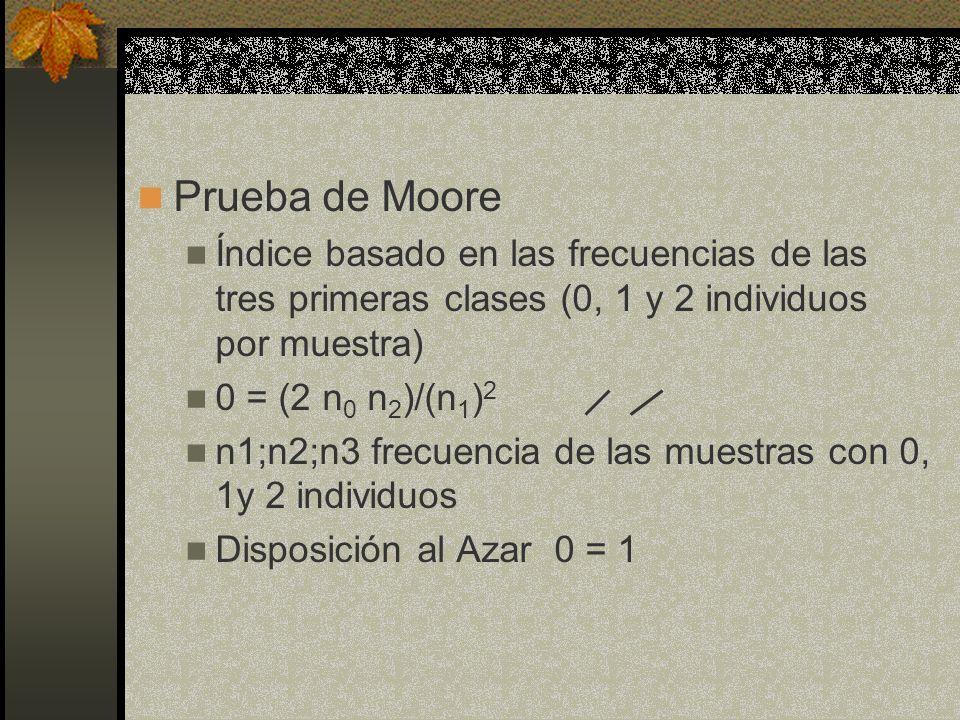 Prueba de Moore Índice basado en las frecuencias de las tres primeras clases (0, 1 y 2 individuos por muestra) 0 = (2 n 0 n 2 )/(n 1 ) 2 n1;n2;n3 frec