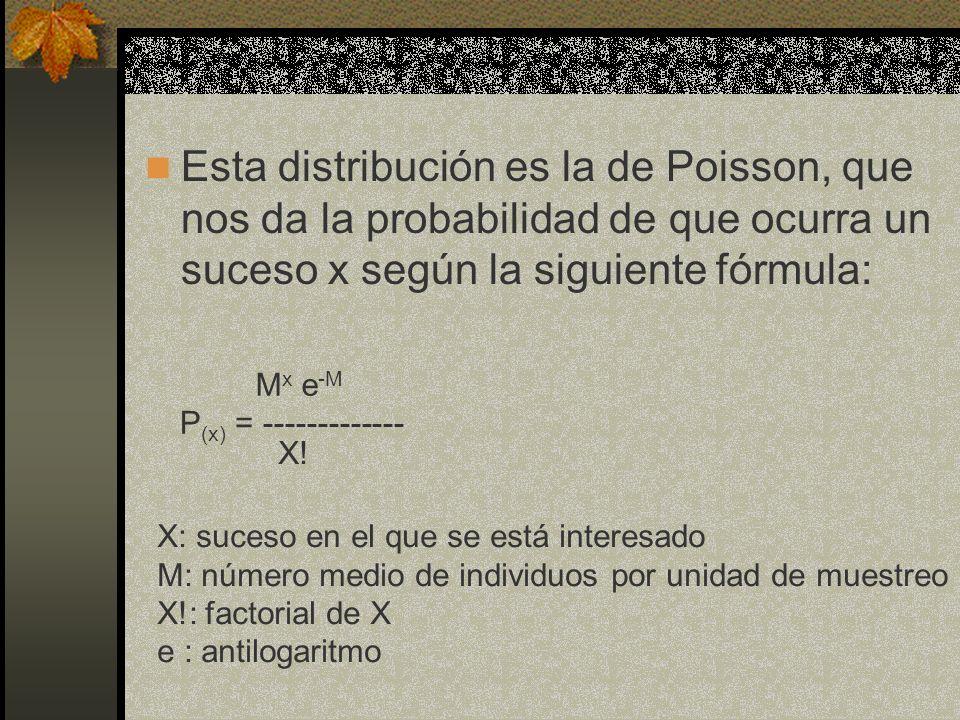 Esta distribución es la de Poisson, que nos da la probabilidad de que ocurra un suceso x según la siguiente fórmula: P (x) = ------------- M x e -M X!