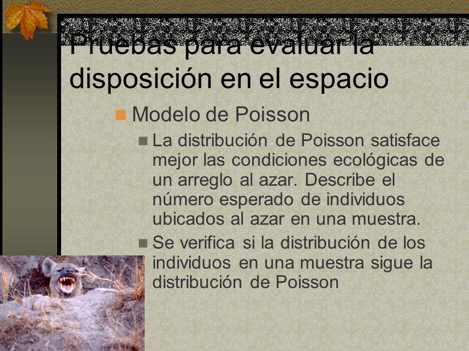 Pruebas para evaluar la disposición en el espacio Modelo de Poisson La distribución de Poisson satisface mejor las condiciones ecológicas de un arregl