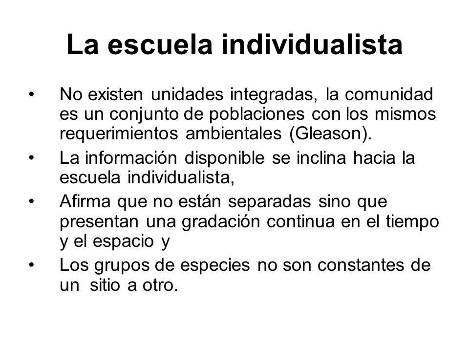 La escuela individualista No existen unidades integradas, la comunidad es un conjunto de poblaciones con los mismos requerimientos ambientales (Gleaso