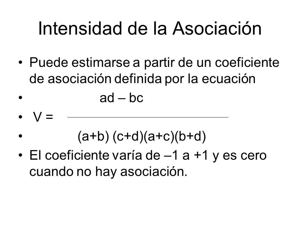 Intensidad de la Asociación Puede estimarse a partir de un coeficiente de asociación definida por la ecuación ad – bc V = (a+b) (c+d)(a+c)(b+d) El coe