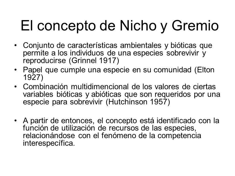 Conjunto de características ambientales y bióticas que permite a los individuos de una especies sobrevivir y reproducirse (Grinnel 1917) Papel que cum