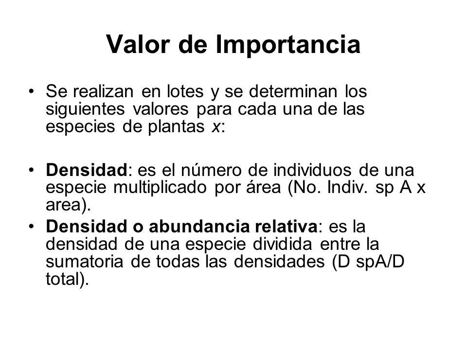 Valor de Importancia Se realizan en lotes y se determinan los siguientes valores para cada una de las especies de plantas x: Densidad: es el número de
