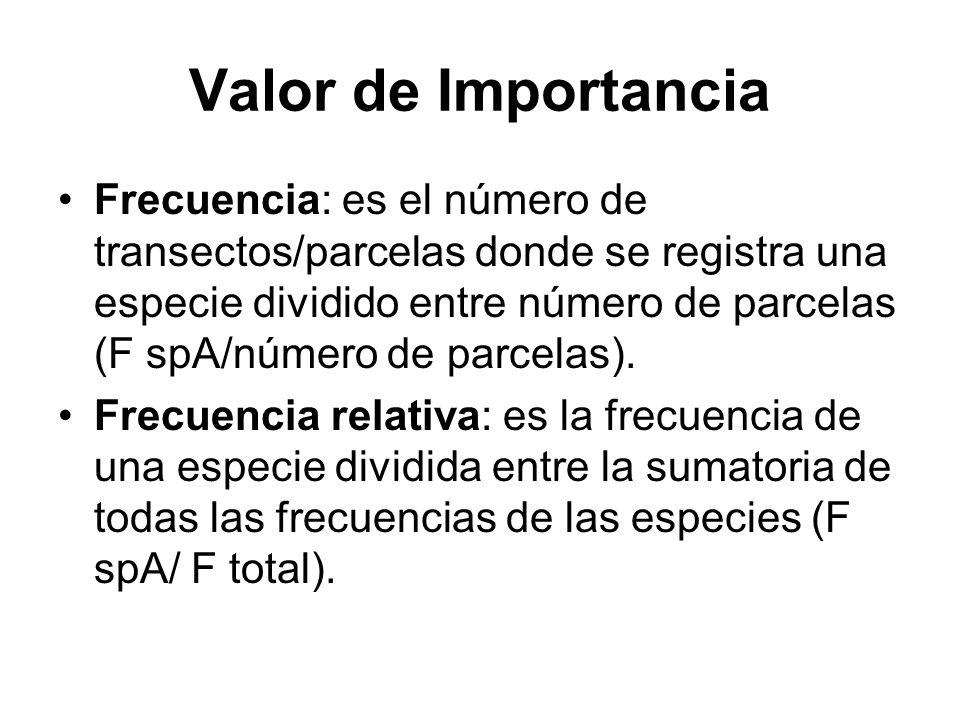 Valor de Importancia Frecuencia: es el número de transectos/parcelas donde se registra una especie dividido entre número de parcelas (F spA/número de