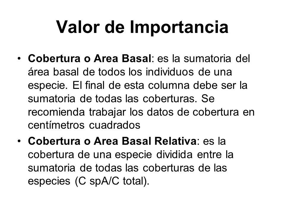 Valor de Importancia Cobertura o Area Basal: es la sumatoria del área basal de todos los individuos de una especie. El final de esta columna debe ser