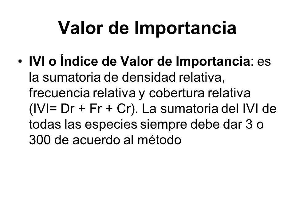 Valor de Importancia IVI o Índice de Valor de Importancia: es la sumatoria de densidad relativa, frecuencia relativa y cobertura relativa (IVI= Dr + F