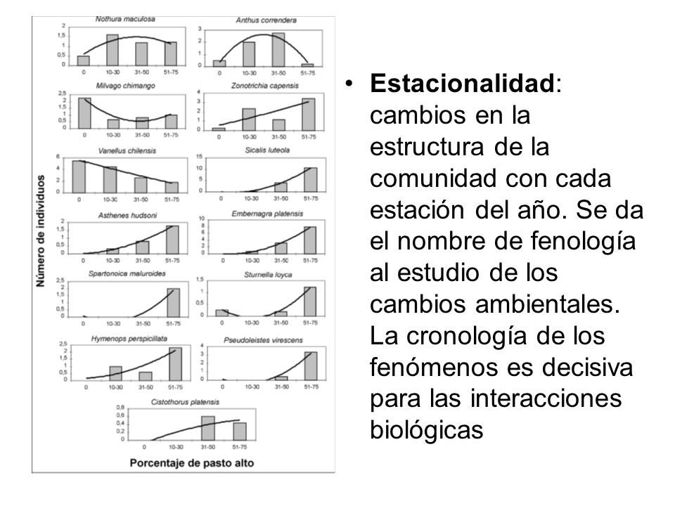 Estacionalidad: cambios en la estructura de la comunidad con cada estación del año. Se da el nombre de fenología al estudio de los cambios ambientales