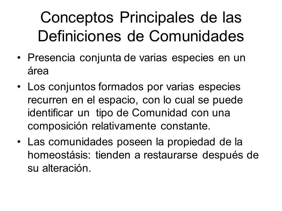 Conceptos Principales de las Definiciones de Comunidades Presencia conjunta de varias especies en un área Los conjuntos formados por varias especies r