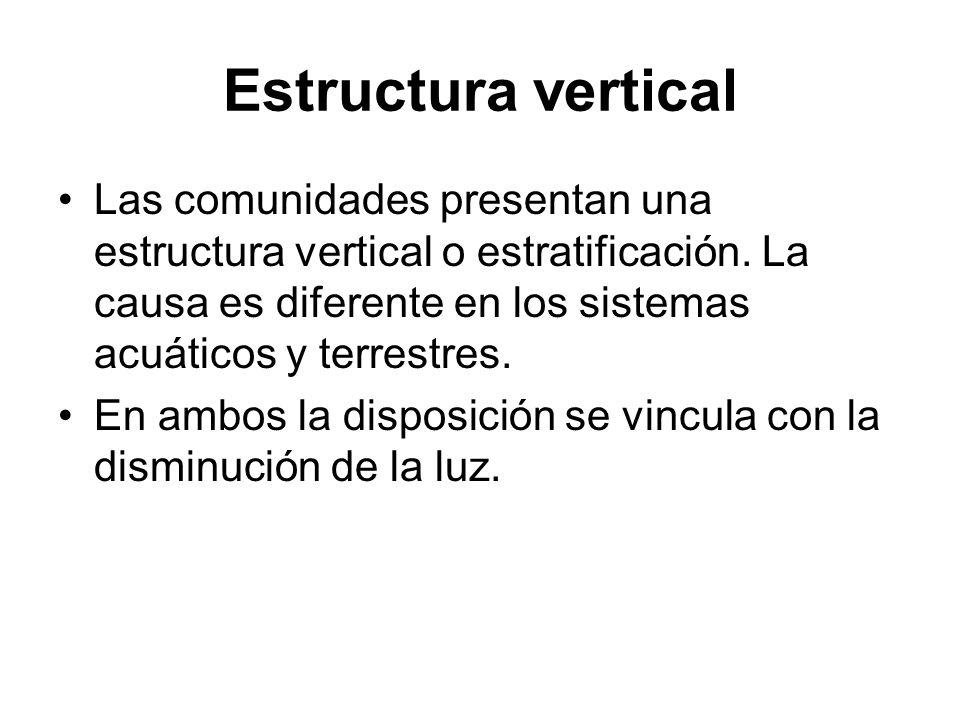 Estructura vertical Las comunidades presentan una estructura vertical o estratificación. La causa es diferente en los sistemas acuáticos y terrestres.