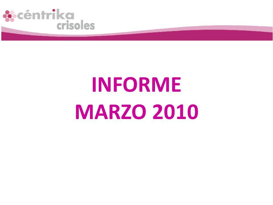 INFORME MARZO 2010