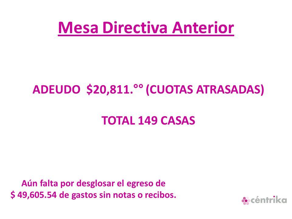Mesa Directiva Anterior ADEUDO $20,811.°° (CUOTAS ATRASADAS) TOTAL 149 CASAS Aún falta por desglosar el egreso de $ 49,605.54 de gastos sin notas o recibos.