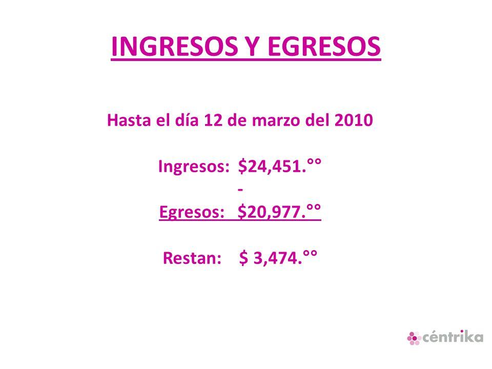 INGRESOS Y EGRESOS Hasta el día 12 de marzo del 2010 Ingresos: $24,451.°° - Egresos: $20,977.°° Restan: $ 3,474.°°