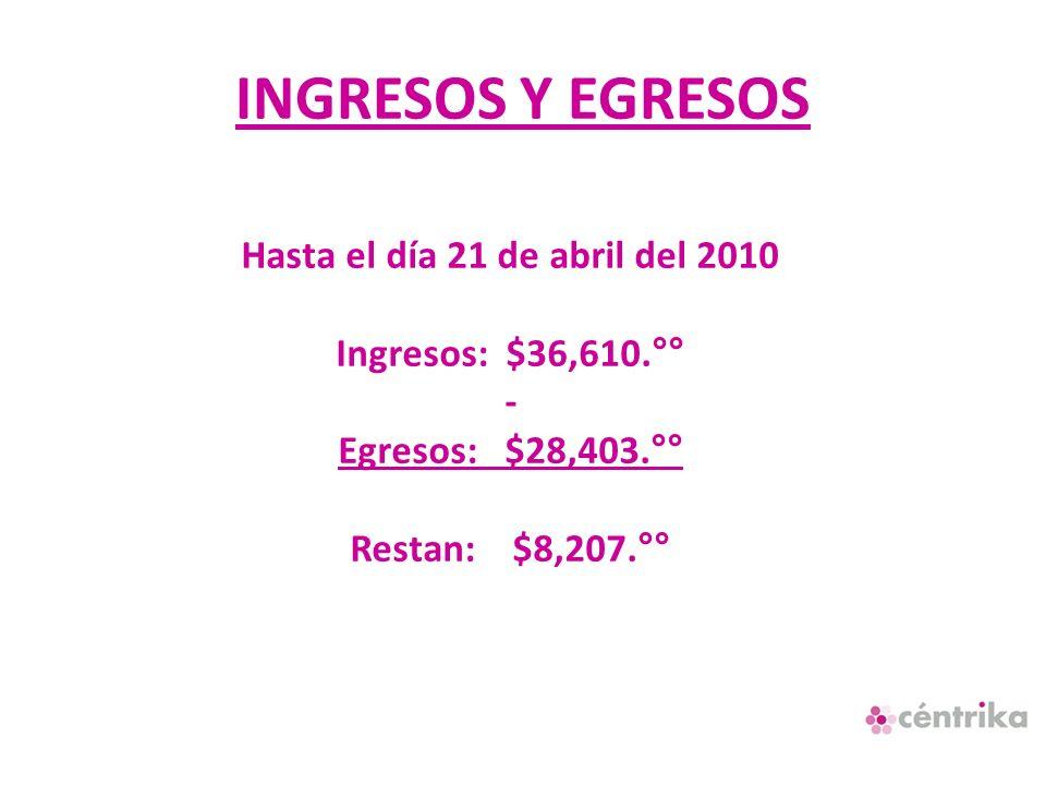INGRESOS Y EGRESOS Hasta el día 21 de abril del 2010 Ingresos: $36,610.°° - Egresos: $28,403.°° Restan: $8,207.°°
