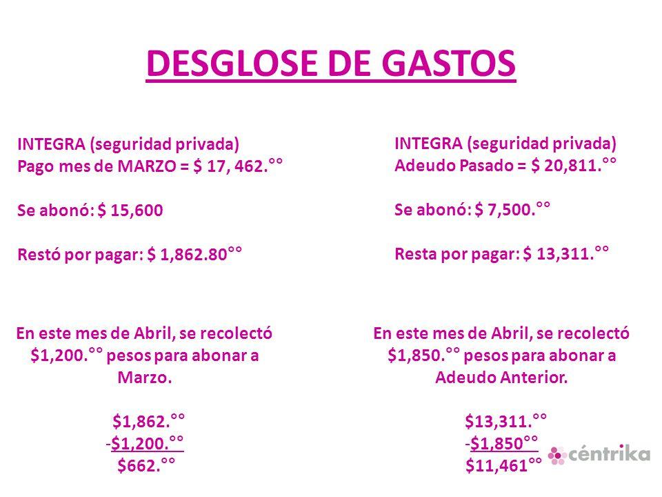INTEGRA (seguridad privada) Pago mes de MARZO = $ 17, 462.°° Se abonó: $ 15,600 Restó por pagar: $ 1,862.80°° INTEGRA (seguridad privada) Adeudo Pasad