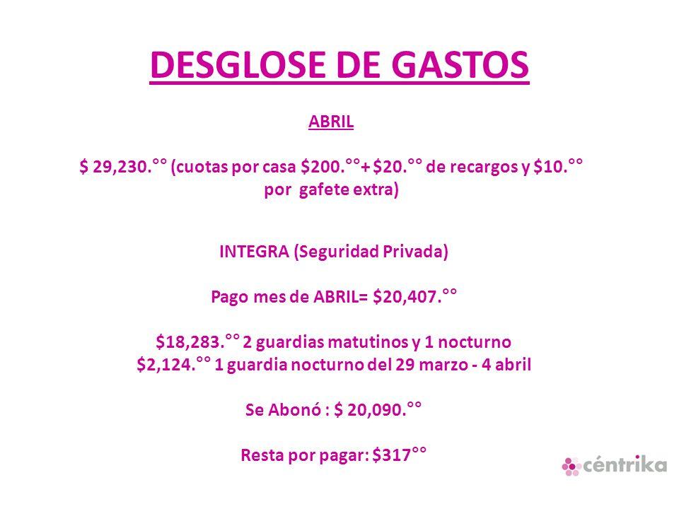 DESGLOSE DE GASTOS ABRIL $ 29,230.°° (cuotas por casa $200.°°+ $20.°° de recargos y $10.°° por gafete extra) INTEGRA (Seguridad Privada) Pago mes de A