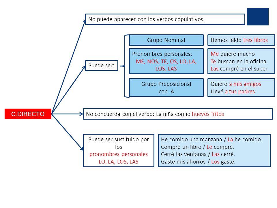 C.DIRECTO No puede aparecer con los verbos copulativos. Puede ser: Grupo Nominal Pronombres personales: ME, NOS, TE, OS, LO, LA, LOS, LAS Grupo Prepos