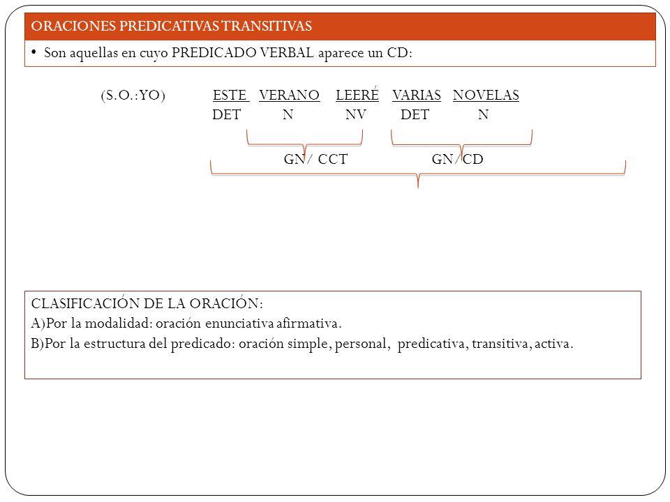ORACIONES PREDICATIVAS TRANSITIVAS Son aquellas en cuyo PREDICADO VERBAL aparece un CD: (S.O.: YO) ESTE VERANO LEERÉ VARIAS NOVELAS DET N NV DET N GN/