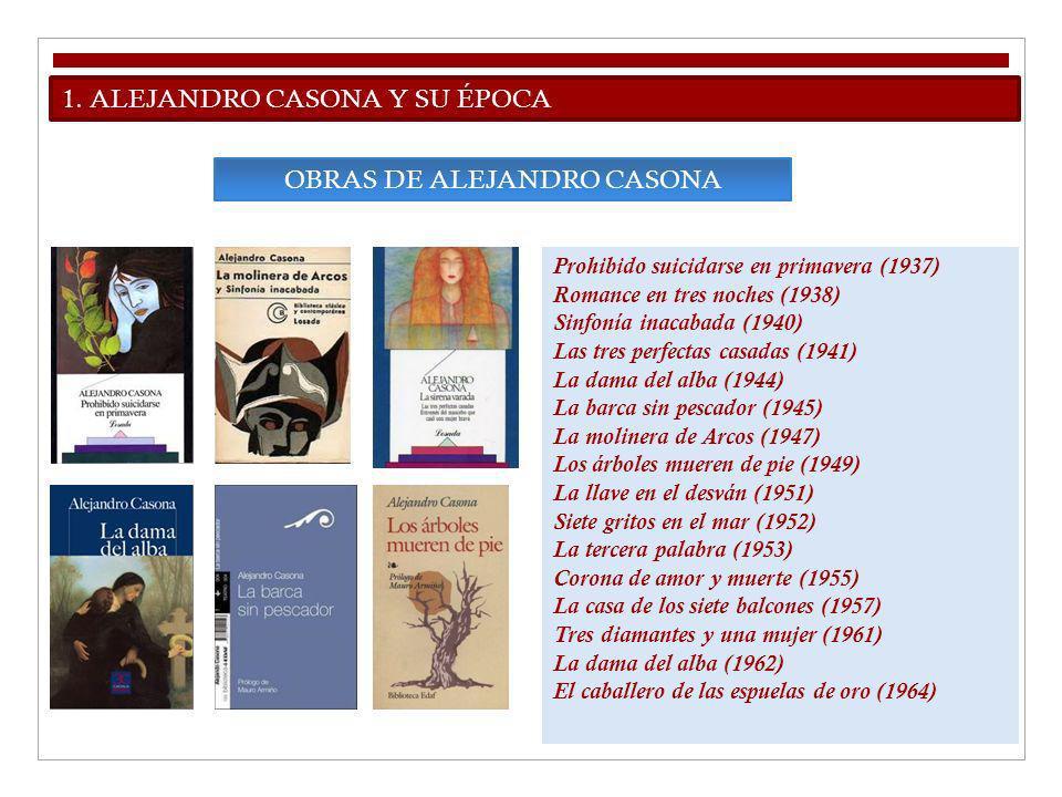 1. ALEJANDRO CASONA Y SU ÉPOCA Prohibido suicidarse en primavera (1937) Romance en tres noches (1938) Sinfonía inacabada (1940) Las tres perfectas cas