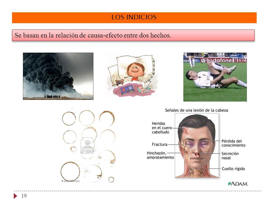 LOS INDICIOS Se basan en la relación de causa-efecto entre dos hechos. 19