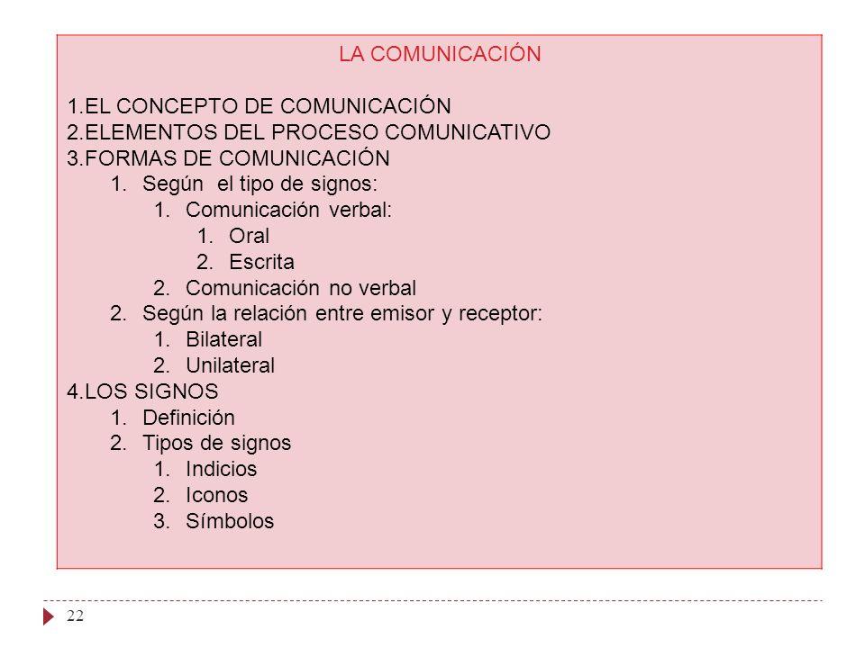 22 LA COMUNICACIÓN 1.EL CONCEPTO DE COMUNICACIÓN 2.ELEMENTOS DEL PROCESO COMUNICATIVO 3.FORMAS DE COMUNICACIÓN 1.Según el tipo de signos: 1.Comunicaci