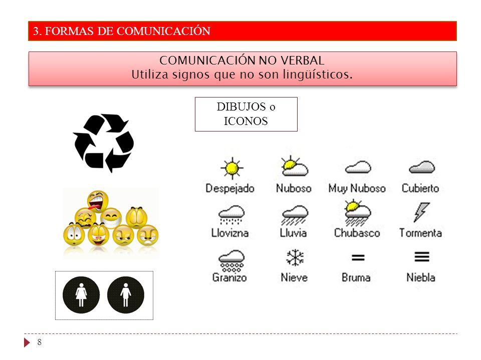 8 COMUNICACIÓN NO VERBAL Utiliza signos que no son lingüísticos. COMUNICACIÓN NO VERBAL Utiliza signos que no son lingüísticos. DIBUJOS o ICONOS 3. FO
