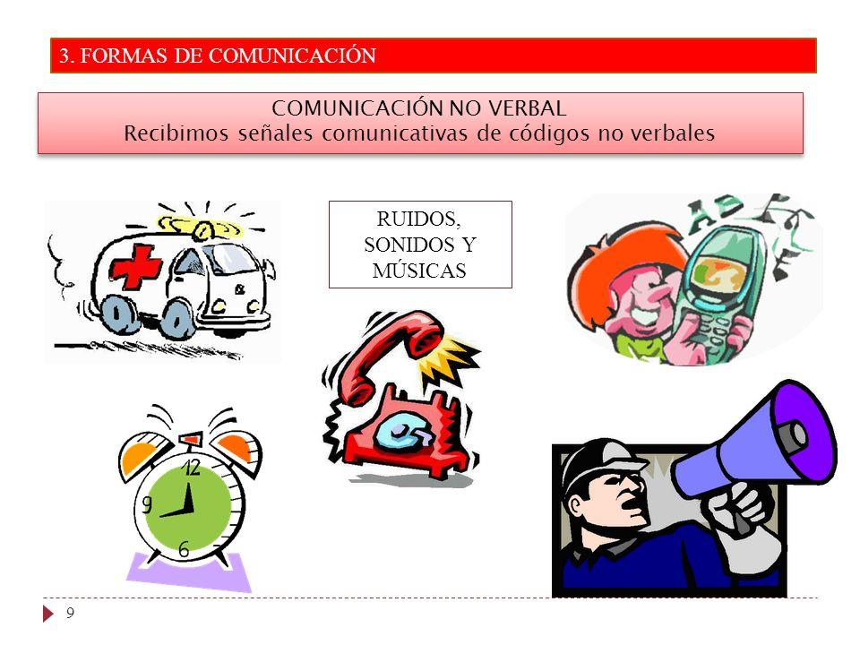 COMUNICACIÓN NO VERBAL Recibimos señales comunicativas de códigos no verbales COMUNICACIÓN NO VERBAL Recibimos señales comunicativas de códigos no ver