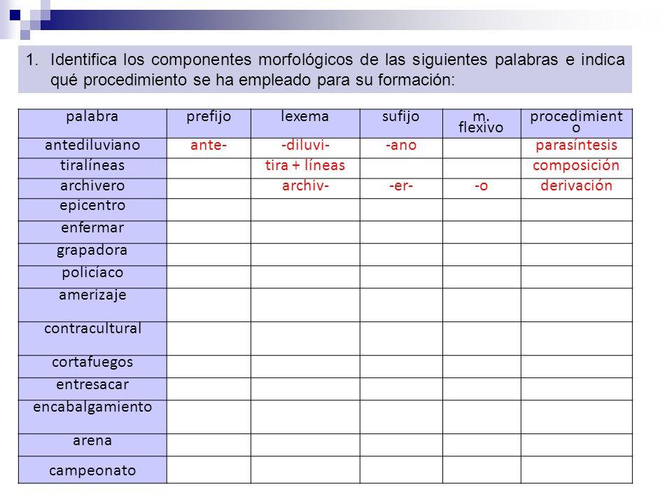 2.Identifica los componentes morfológicos de las siguientes palabras e indica qué procedimiento se ha empleado para su formación: PalabraPrefijoLexemaSufijoM.