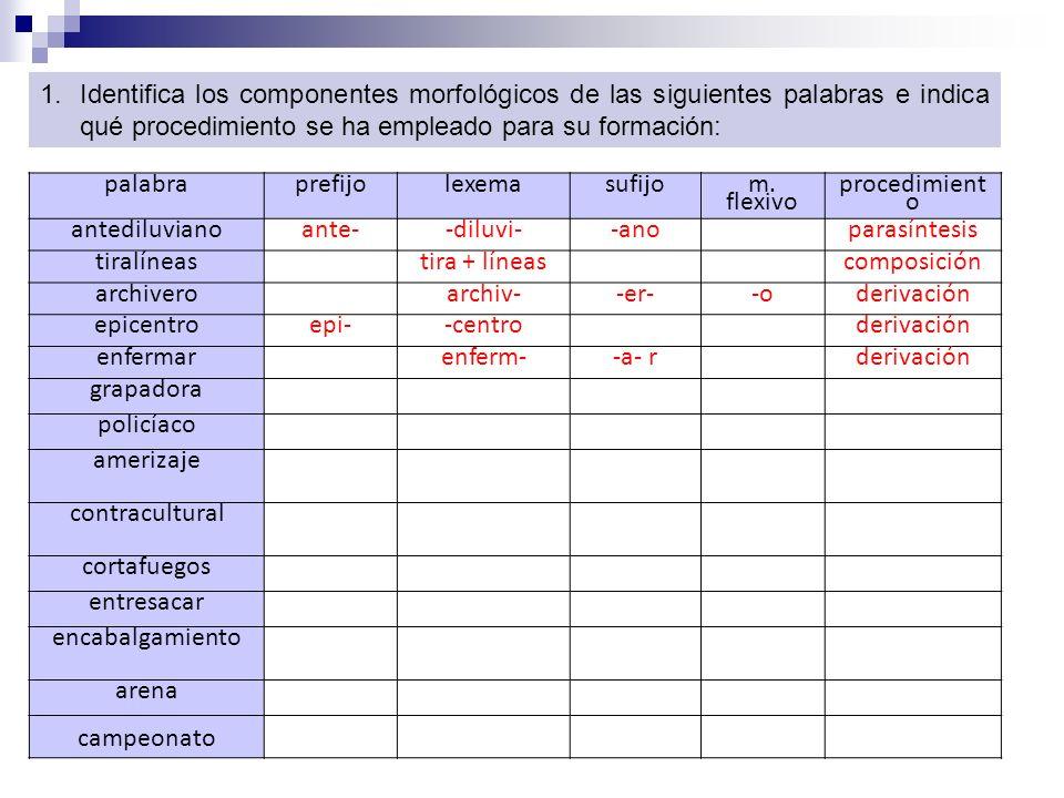 1.Identifica los componentes morfológicos de las siguientes palabras e indica qué procedimiento se ha empleado para su formación: palabraprefijolexema