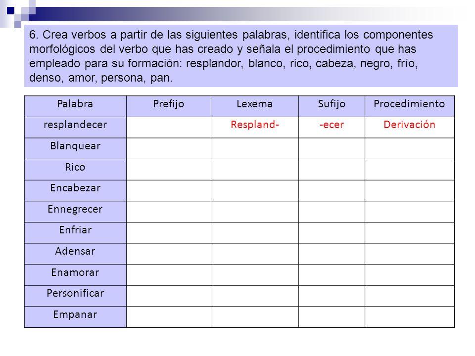 6. Crea verbos a partir de las siguientes palabras, identifica los componentes morfológicos del verbo que has creado y señala el procedimiento que has