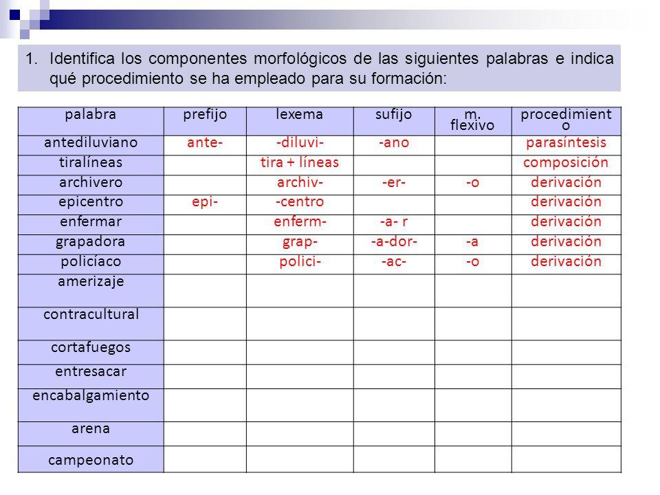 1.Identifica los componentes morfológicos de las siguientes palabras e indica qué procedimiento se ha empleado para su formación: palabraprefijolexemasufijo m.