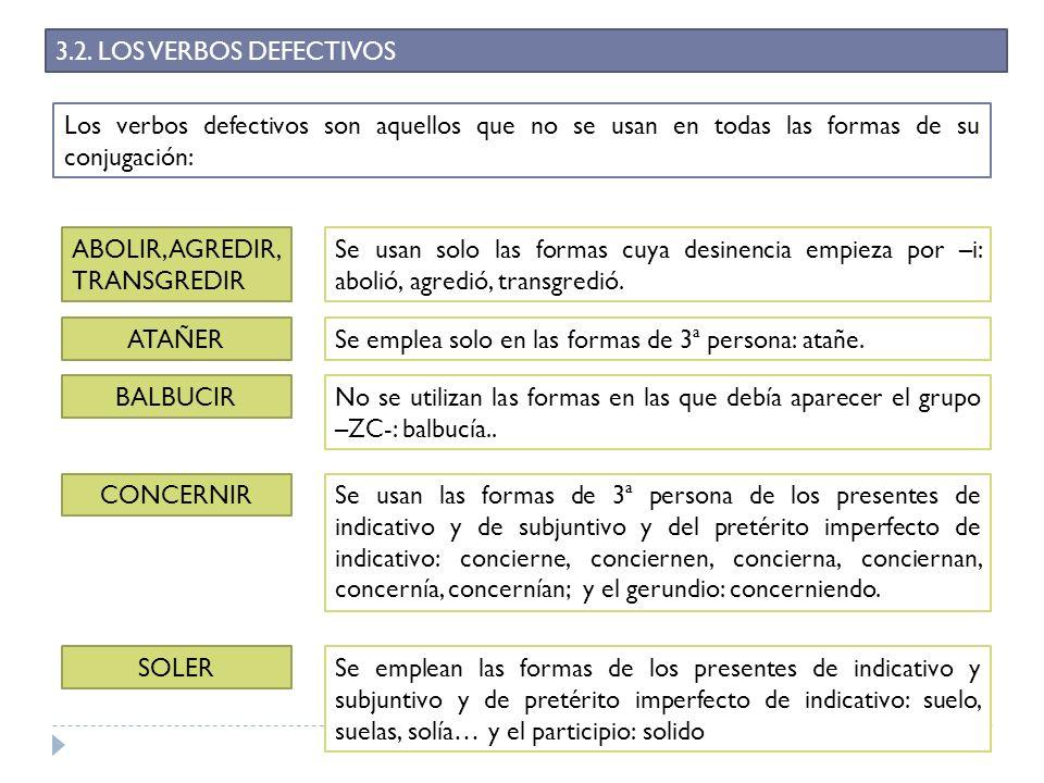 3.2. LOS VERBOS DEFECTIVOS Los verbos defectivos son aquellos que no se usan en todas las formas de su conjugación: ABOLIR, AGREDIR, TRANSGREDIR Se us