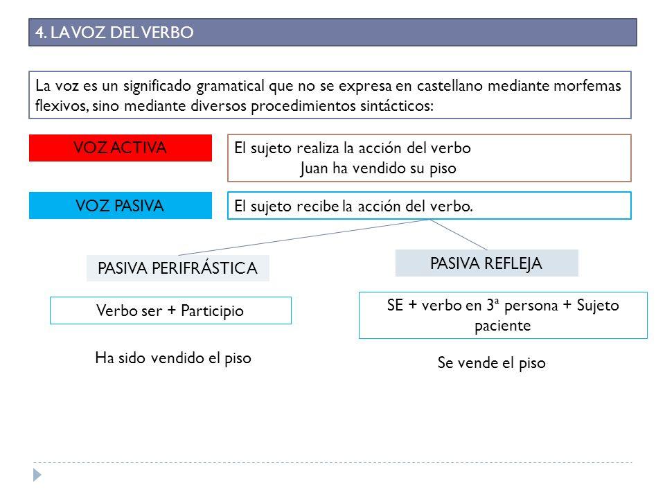 4. LA VOZ DEL VERBO La voz es un significado gramatical que no se expresa en castellano mediante morfemas flexivos, sino mediante diversos procedimien