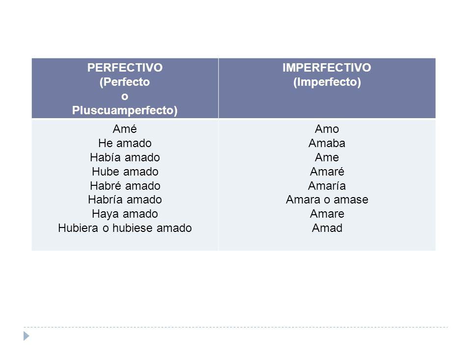 PERFECTIVO (Perfecto o Pluscuamperfecto) IMPERFECTIVO (Imperfecto) Amé He amado Había amado Hube amado Habré amado Habría amado Haya amado Hubiera o h