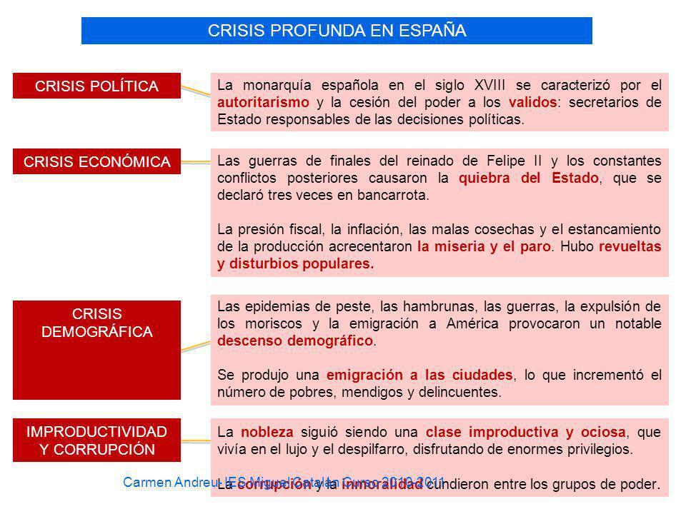 CRISIS PROFUNDA EN ESPAÑA CRISIS POLÍTICA La monarquía española en el siglo XVIII se caracterizó por el autoritarismo y la cesión del poder a los vali