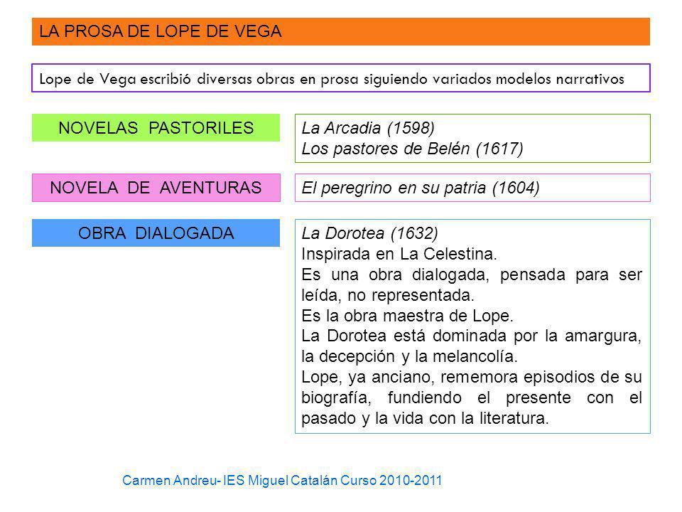 LA PROSA DE LOPE DE VEGA Lope de Vega escribió diversas obras en prosa siguiendo variados modelos narrativos NOVELAS PASTORILES La Arcadia (1598) Los