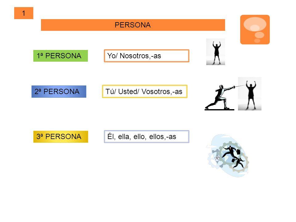 1 PERSONA 1ª PERSONA Yo/ Nosotros,-as 2ª PERSONA Tú/ Usted/ Vosotros,-as 3ª PERSONA Él, ella, ello, ellos,-as